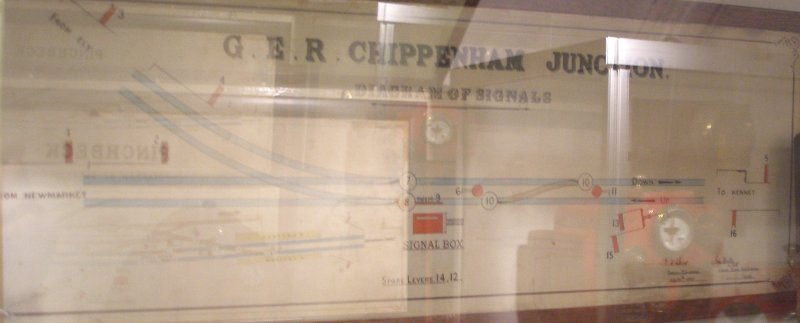 Chippenhan Junction Signal Box diagram as see at Mangapps Farm Railway Museum.