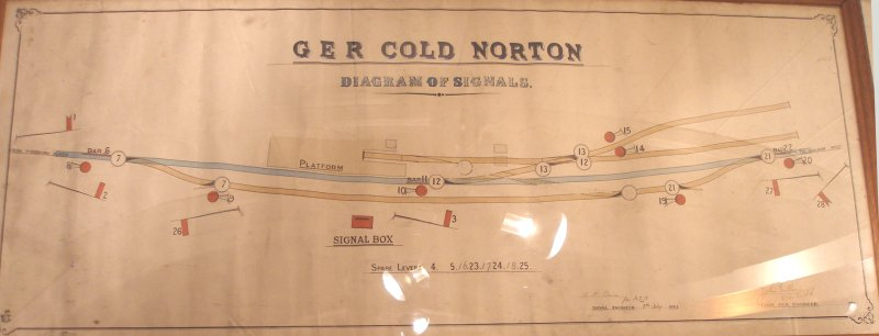Cold Norton Signal Box diagram as seen at Mangapps Farm Railway Museum.