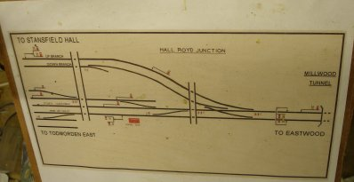 Control panel for Hall Royd Junction showing track diagram based on original signal box panels but devoid of switches