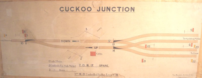 Cuckoo Junction Signal Box diagram as seen at Mangapps Farm Railway Museum.