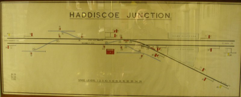 Haddiscoe Signal Box diagram as seen at Mangapps Farm Railway Museum.