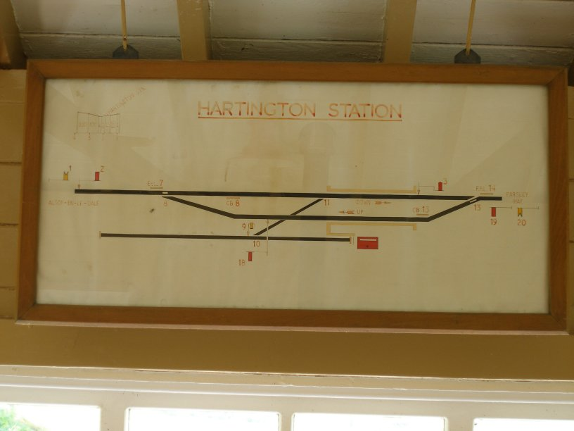 Preserved L&NWR signal box at Hartington on the Tissington Trail 8 June 2014 Track diagram