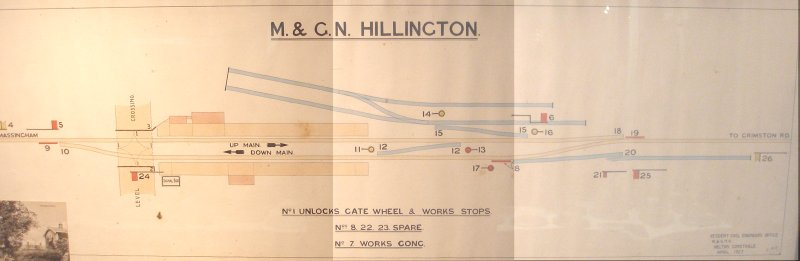 M&GN Hillington Signal Box diagram as seen at Mangapps Farm Railway Museum.