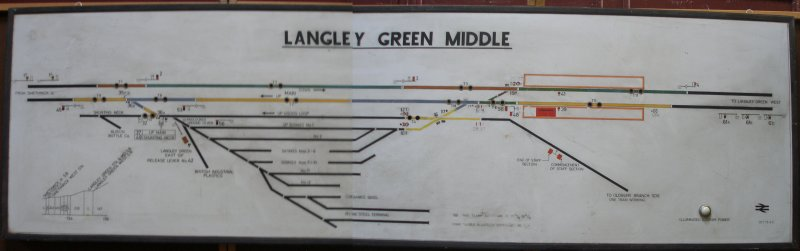 Langley Green Signal Box diagram (Stourbridge branch) as seen at Mangapps Farm Railway Museum, showing Oldbury branch stub and oil depot.