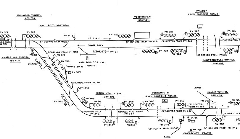Extract from Preston Signal Box East Lancashire Re-Signalling Special Notice 1330G Published September 1973