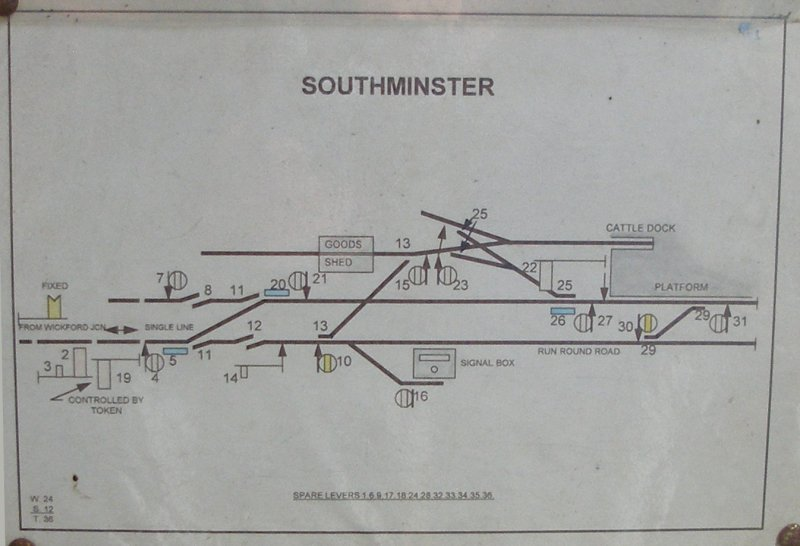 Southminster Signal Box diagram as seen at Mangapps Farm Railway Museum.