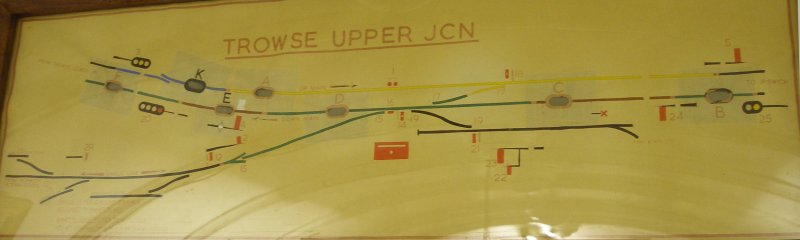 Trowse Upper Signal Box diagram as seen at Mangapps Farm Railway Museum.