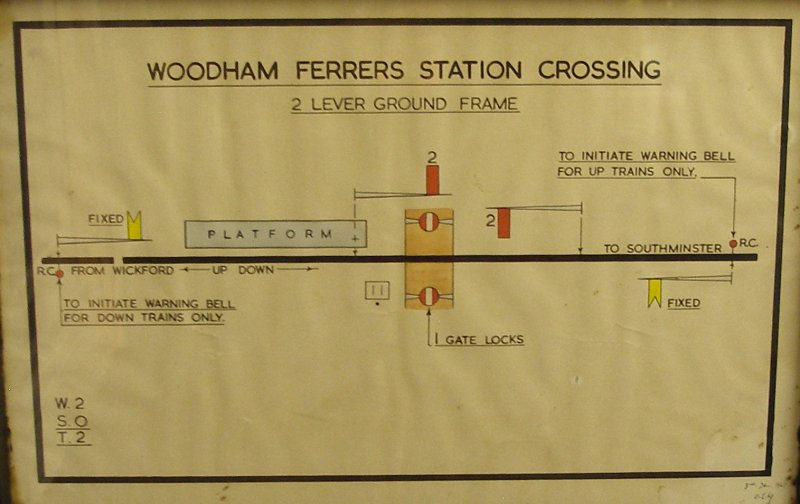 Wodham Ferrers Station Crossing ground frame diagram as seen at Mangapps Farm Railway Museum.
