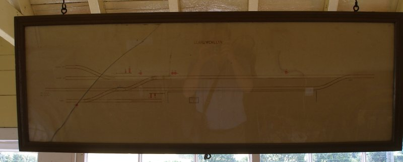 Llanuwchllyn Signal Box 16 July 2015: signal box track diagram