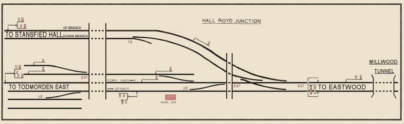 Replica Hall Royd signal box diagram